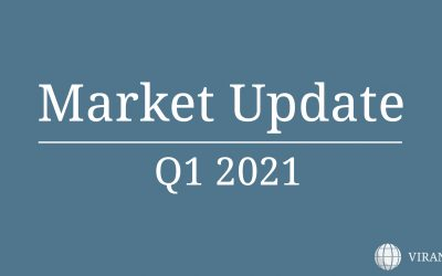 MARKET UPDATE | Q1 2021