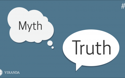 Truth or Myth #2 – Commercial property investment requires about 50% cash to invest – putting the goal out of reach for many?